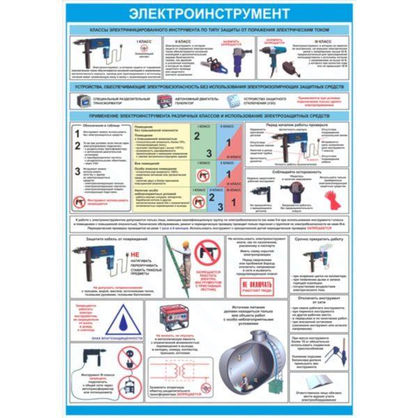 Плакат электроинструмент