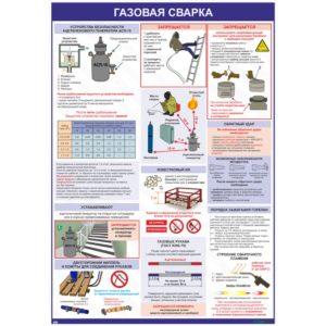 Плакат газовая сварка