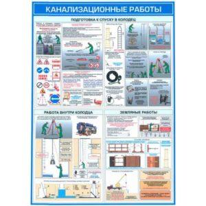 Плакат канализационные работы