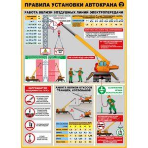 Правила установки автокрана 2