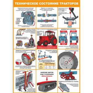 Техническое состояние тракторов
