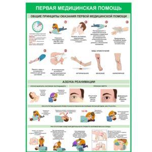 Требования к оказанию первой медицинской помощи
