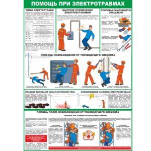 Плакат помощь при электротравмах