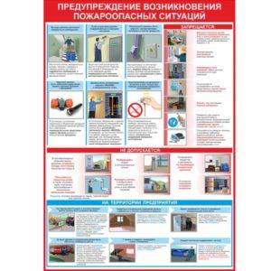 Предупреждение возникновения пожароопасных ситуаций