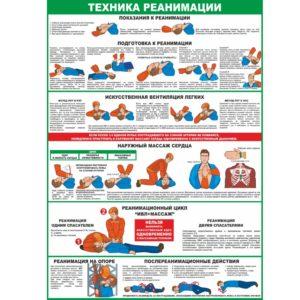 Плакат техника реанимации
