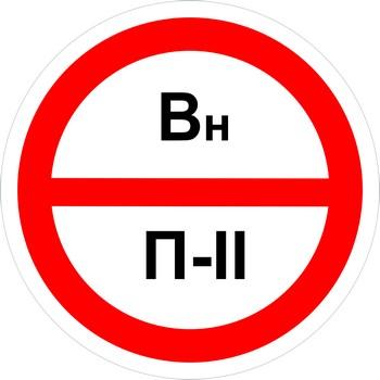Знак категорийности помещений Знак категорийности помещений вн-п2