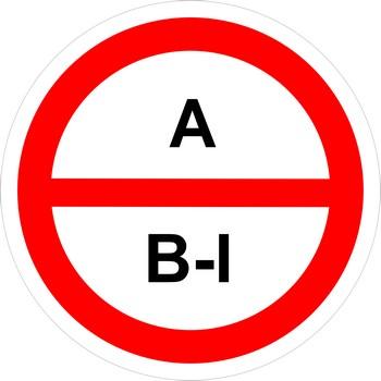 Знак категорийности помещений а-в1