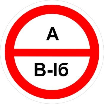 Знак категорийности помещений а-в1б