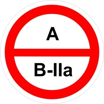 Знак категорийности помещений а-в2а