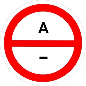 Знак категорийности помещений а