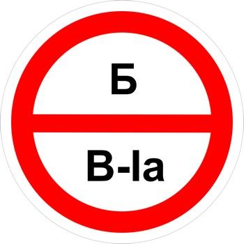 Знак категорийности помещений б-в1а
