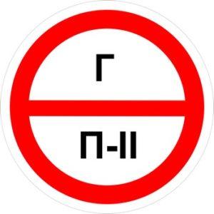 Знак категорийности помещений г-п2