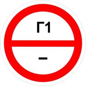 Знак категорийности помещений г1