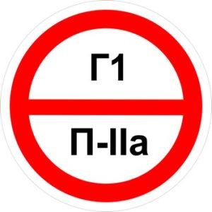 Знак категорийности помещений г1-п2а