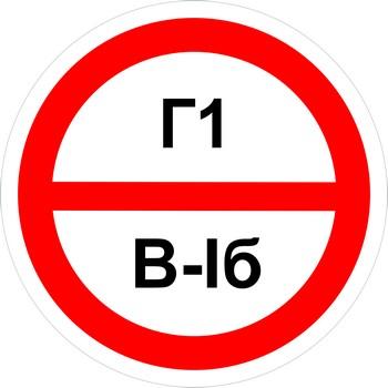Знак категорийности помещений г1-в1б