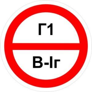 Знак категорийности помещений г1-в1г