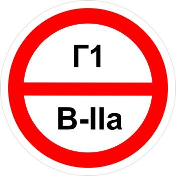Знак категорийности помещений г1-в2а