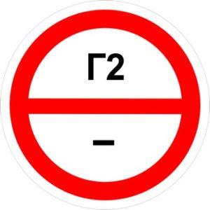 Знак категорийности помещений г2