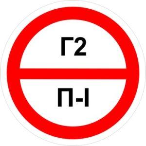 Знак категорийности помещений г2-п1
