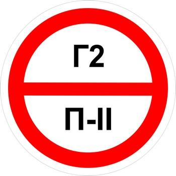 Знак категорийности помещений г2-п2