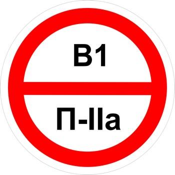 Знак категорийности помещений в1-п2а