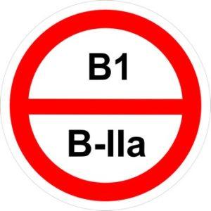 Знак категорийности помещений в1-в2а