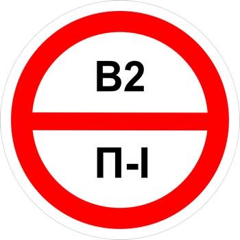 Знак категорийности помещений в2-п1