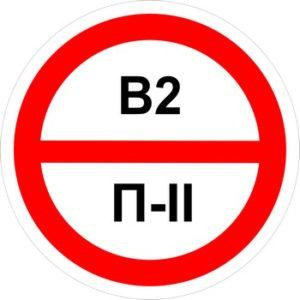 Знак категорийности помещений в2-п2