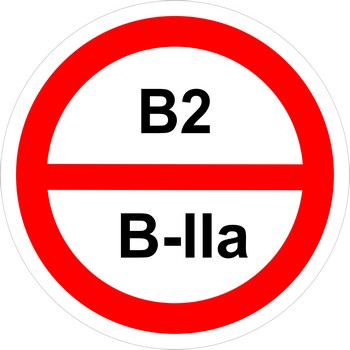 Знак категорийности помещений в2-в2а