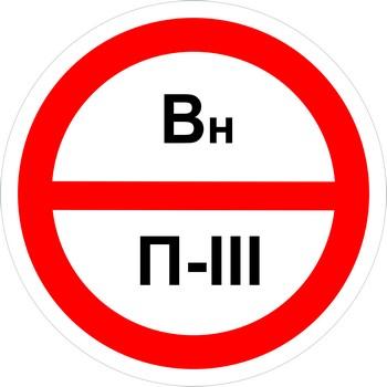 Знак категорийности помещений вн-п3